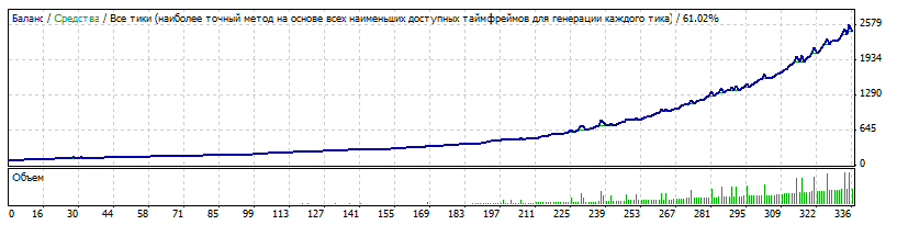 http://www.shorohov.pro/Rek_For/0005-2015-03-10_07-43-24.png